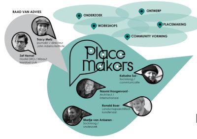 Placemakers Uitbreiding Van Team, Denkvermogen En Locaties