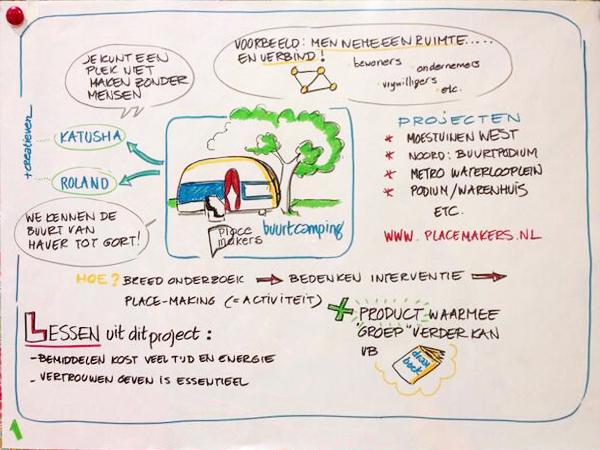 Kennislunch Placemaking & Platforms