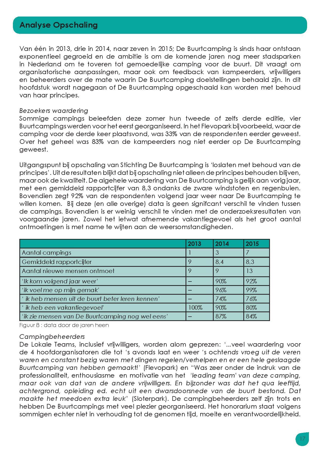 Buurtcamping_verslag_2015-page-019
