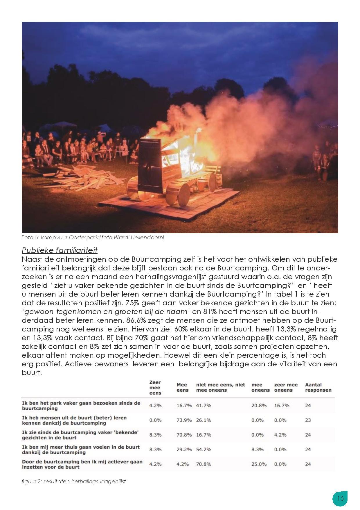 Onderzoek_Evaluatierapport_buurtcamping2014-LR-page-015